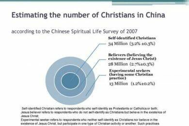 Global China Forum